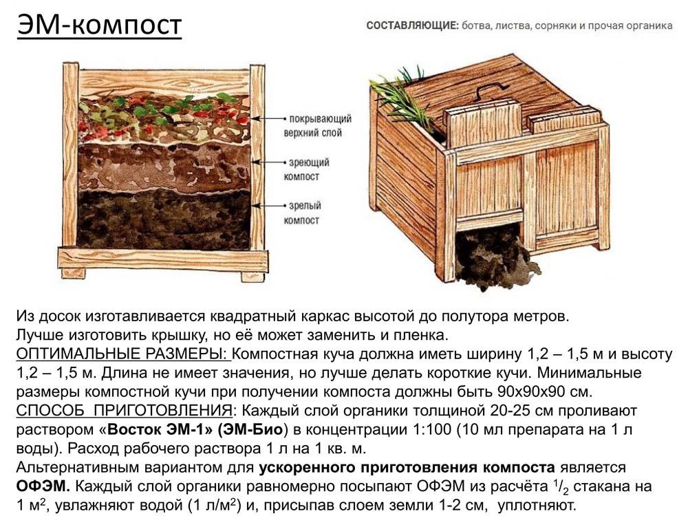 Как быстро сделать компостную кучу 899